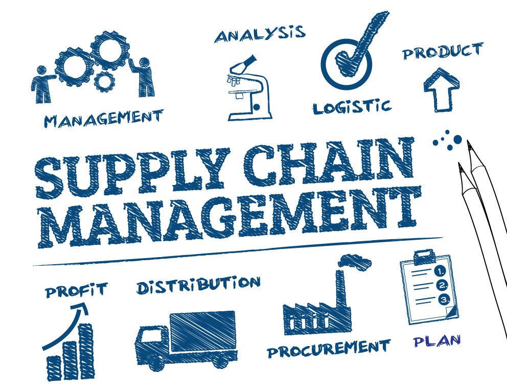 Leydens-Supply-Chain-Management-Services-Dublin-Ireland